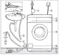 Установка стиральной машины. Новокузнецкие сантехники.